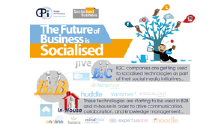 The Future of Business is Socialised!