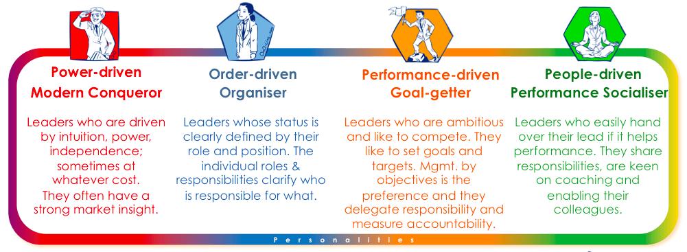 gpi_pathfinder_graves-levels-r-b-o-g_company-organisation-types