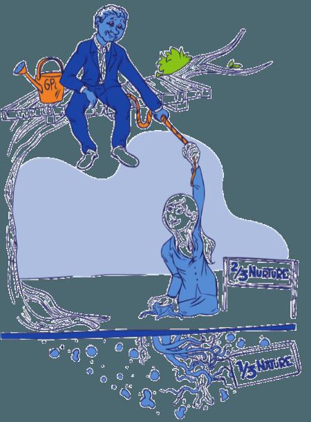 gpi_ctn_leadership_nurture-vs-nature