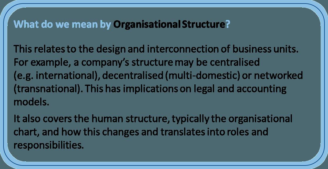 GPi_www.GPiOnline.com_Digitalisation-Structure_STRUCTURE-Definition