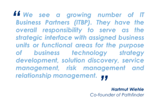 GPi_www.GPiOnline.com_Digitalisation-Systems_Quote_Hartmut
