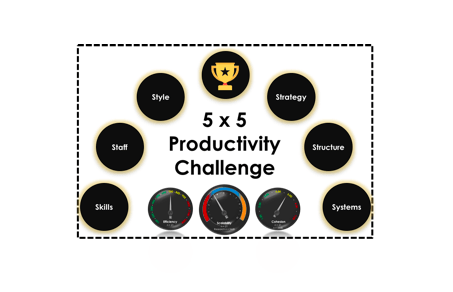 5 x 5 Productivity Challenge