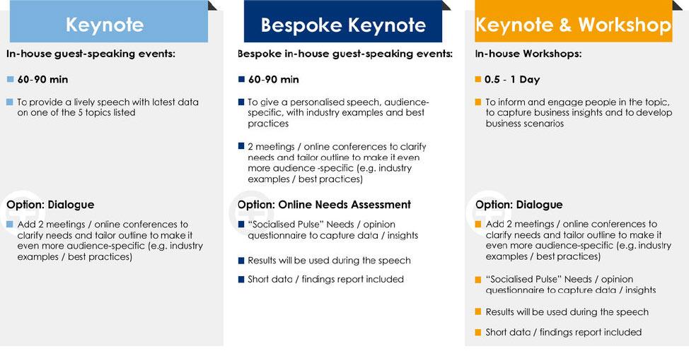 keynotes speaker example